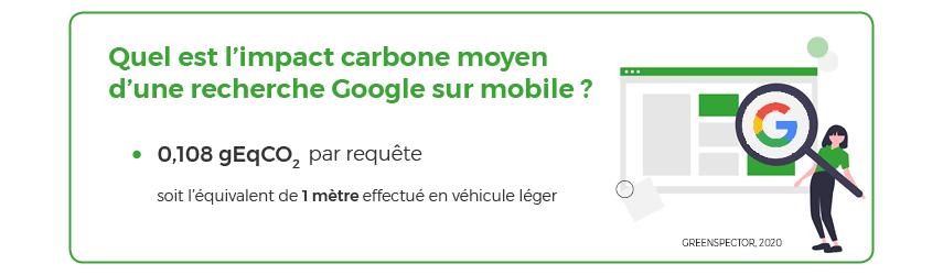 L'impact carbone moyen d'une recherche Google sur mobile est de 0,108 gEqCO2 par requête