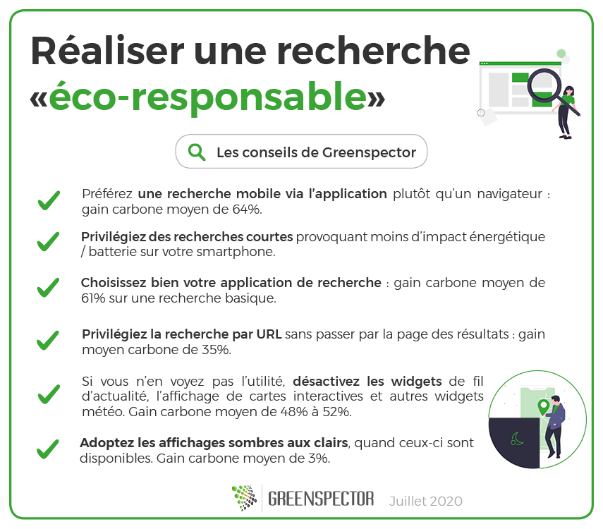 Conseils de GREENSPECTOR pour une recherche éco-responsable