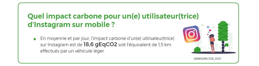 Impact carbone moyen d'un(e) utilisateur(trice) d'Instagram par jour