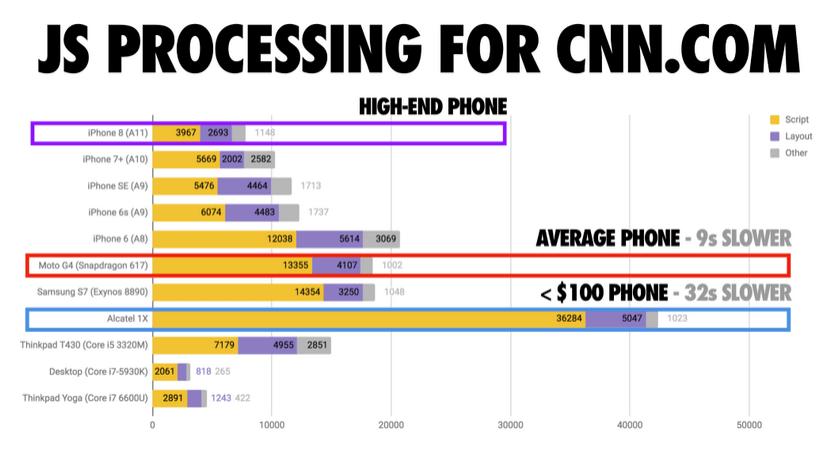 JSS Processing for CNN.com